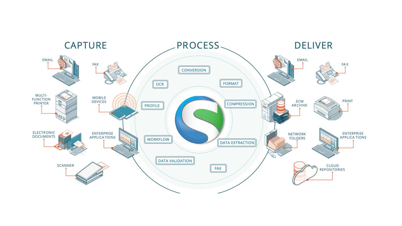 smartprint-flux-de-travail-intelligentes